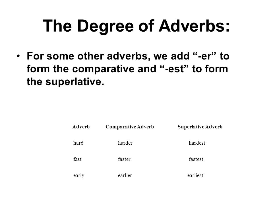 The Degree of Adverbs: For some other adverbs, we add -er to form the comparative and -est to form the superlative.