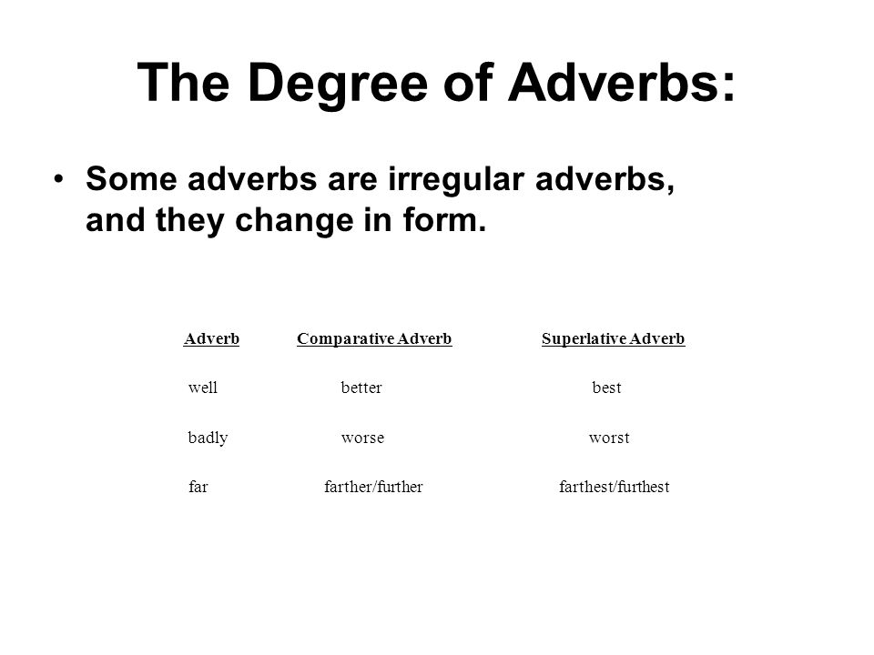 The Degree of Adverbs: Some adverbs are irregular adverbs, and they change in form. Adverb. Comparative Adverb.