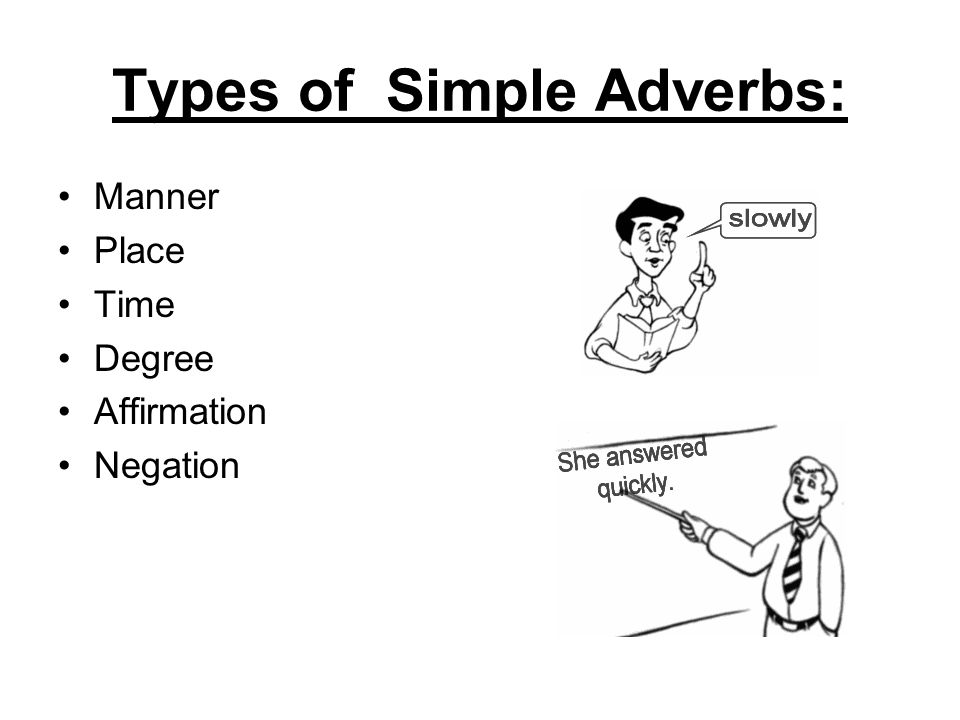 Types of Simple Adverbs: