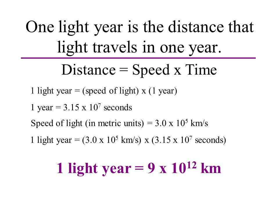 One light year is the distance that light travels in one year.