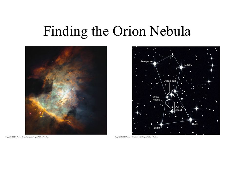 Finding the Orion Nebula
