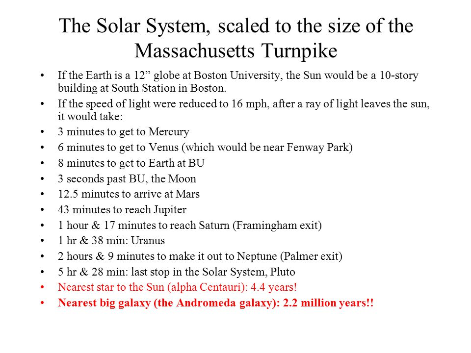 The Solar System, scaled to the size of the Massachusetts Turnpike