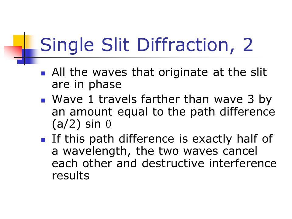 Single Slit Diffraction, 2