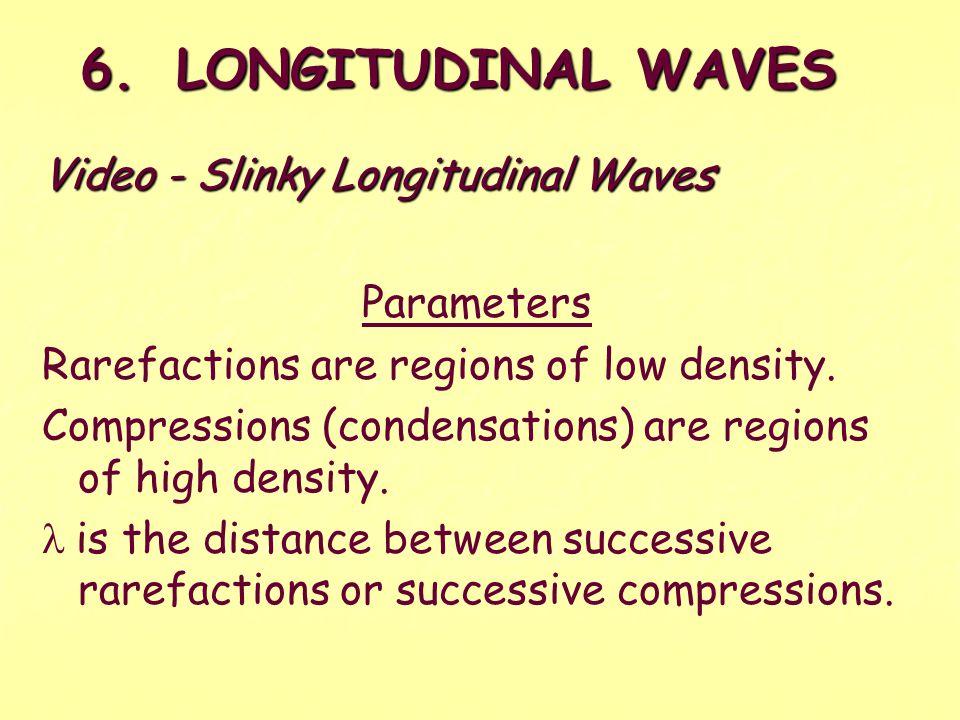 6. LONGITUDINAL WAVES Video - Slinky Longitudinal Waves Parameters