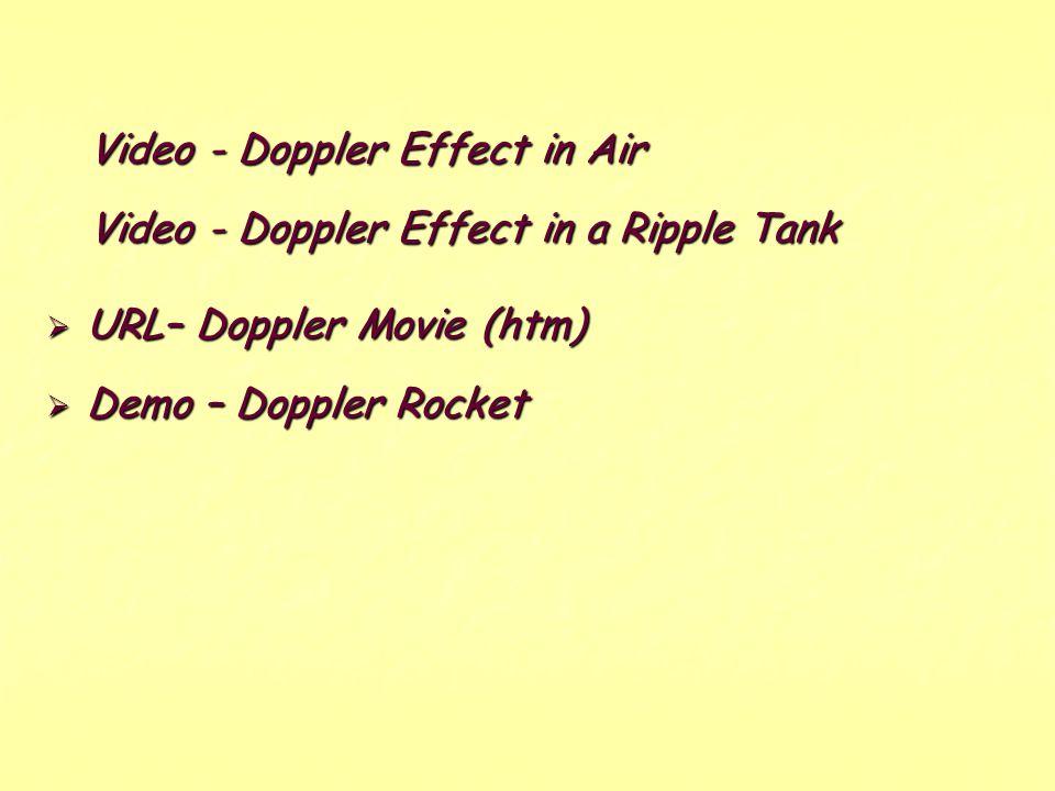 Video - Doppler Effect in Air