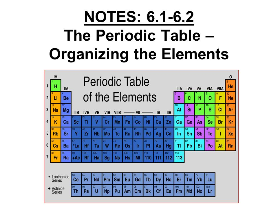 NOTES: 6.1-6.2 The Periodic Table – Organizing the Elements