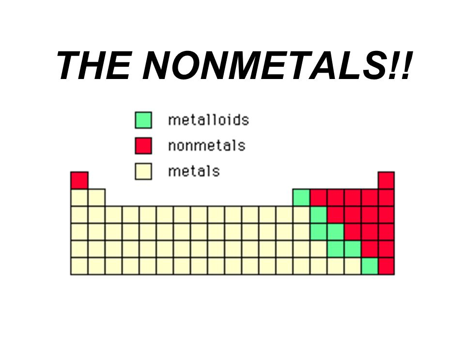 THE NONMETALS!!