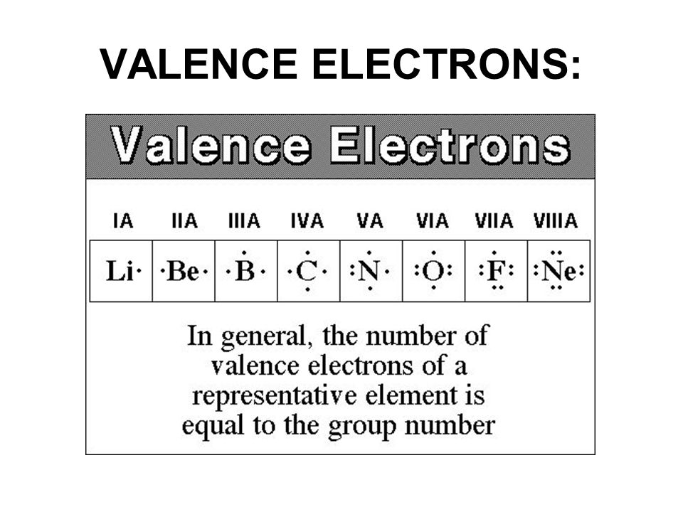 VALENCE ELECTRONS: