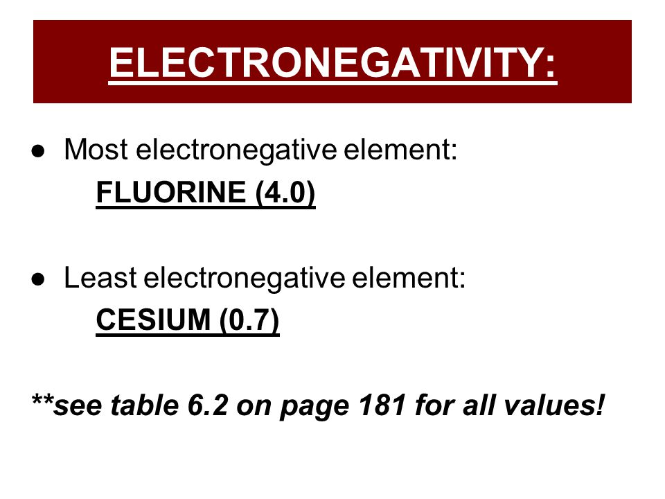 ELECTRONEGATIVITY: ● Most electronegative element: FLUORINE (4.0)