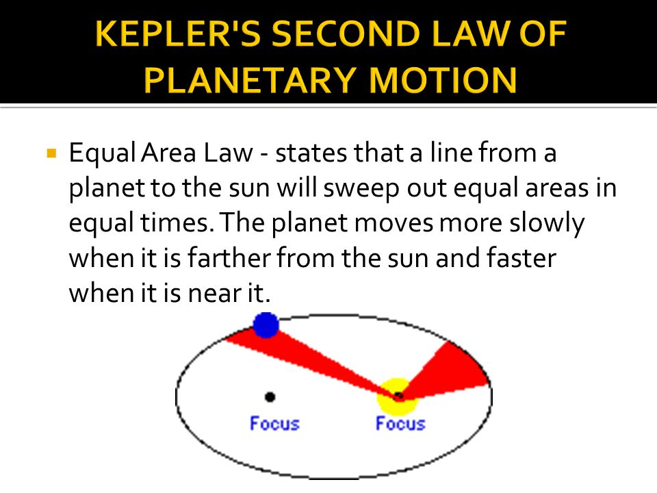 KEPLER S SECOND LAW OF PLANETARY MOTION