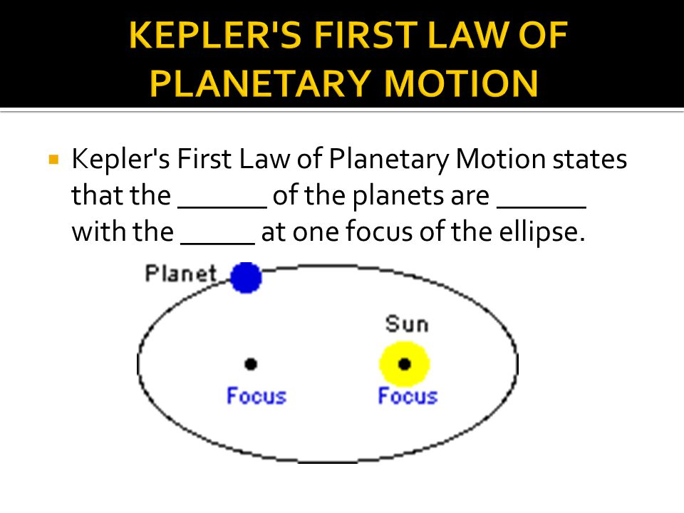 KEPLER S FIRST LAW OF PLANETARY MOTION