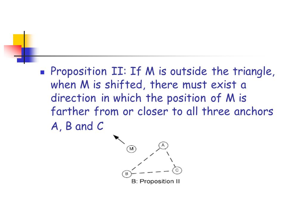 Proposition II: If M is outside the triangle, when M is shifted, there must exist a direction in which the position of M is farther from or closer to all three anchors A, B and C