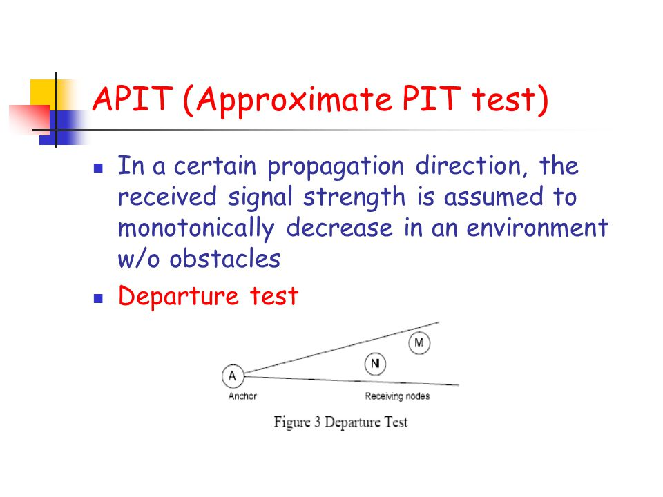 APIT (Approximate PIT test)