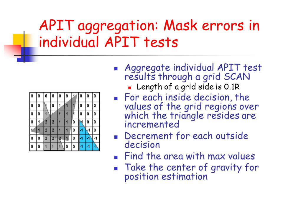 APIT aggregation: Mask errors in individual APIT tests