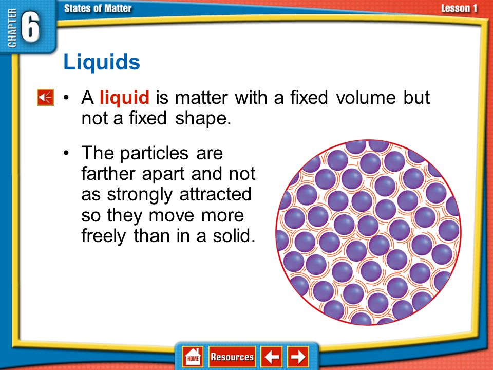 Liquids A liquid is matter with a fixed volume but not a fixed shape.