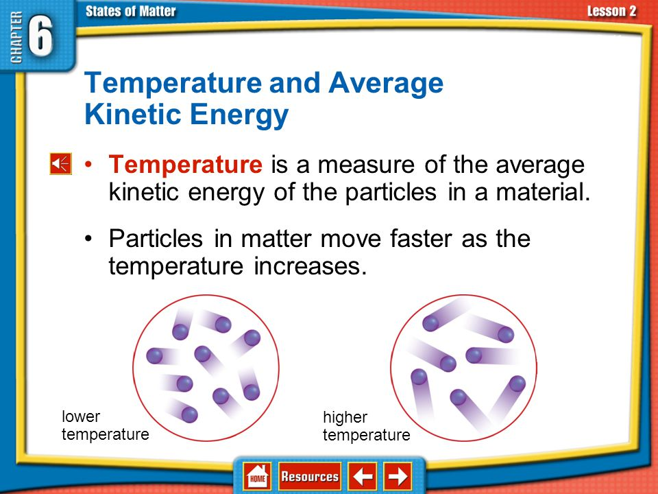 Temperature and Average Kinetic Energy