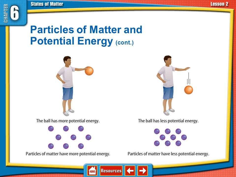 Particles of Matter and Potential Energy (cont.)