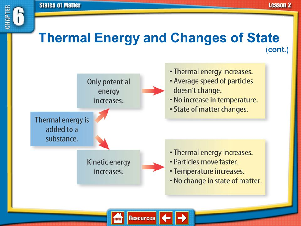 Thermal Energy and Changes of State (cont.)