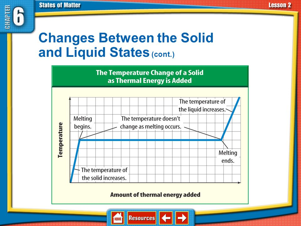 Changes Between the Solid and Liquid States (cont.)