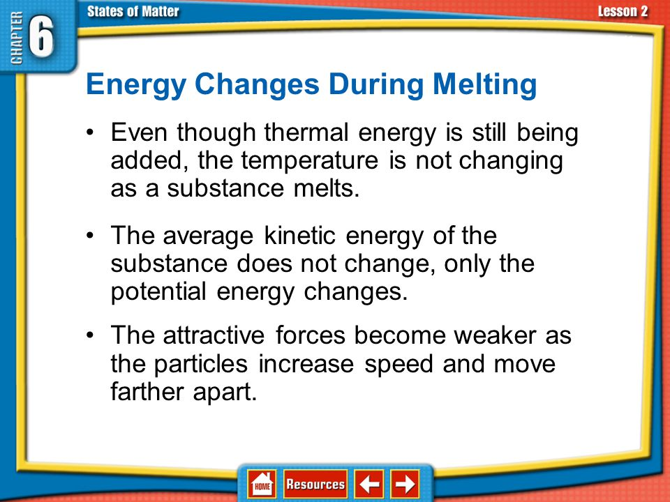 Energy Changes During Melting