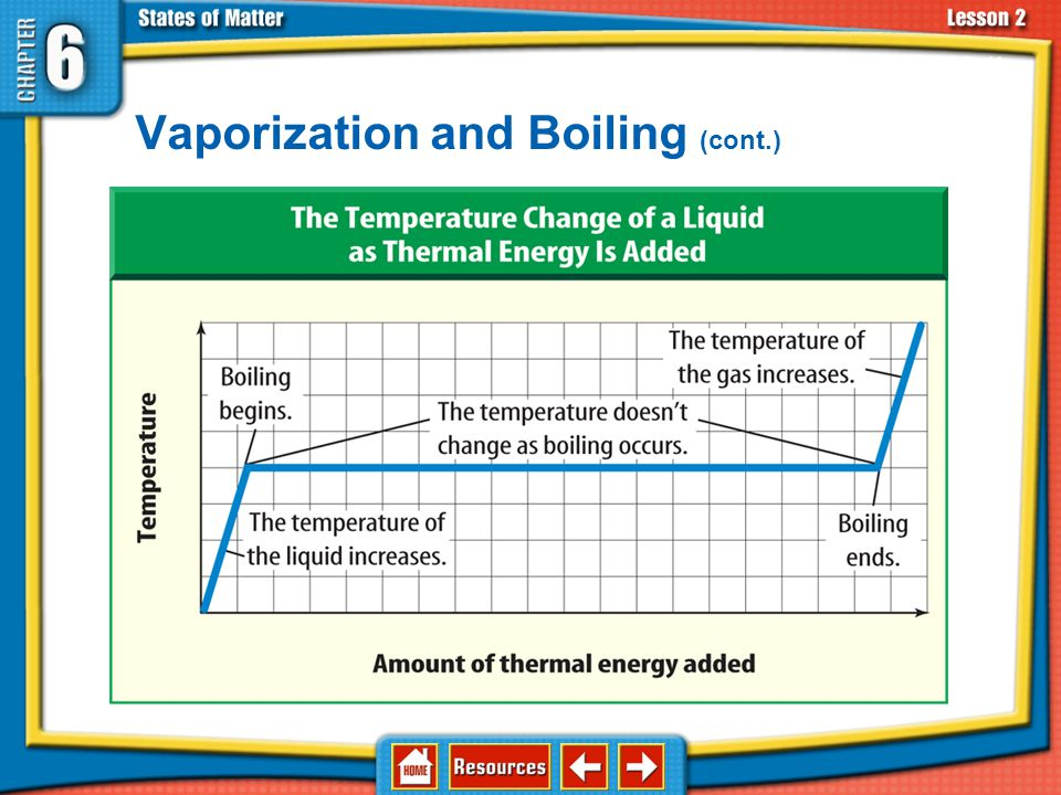 Vaporization and Boiling (cont.)