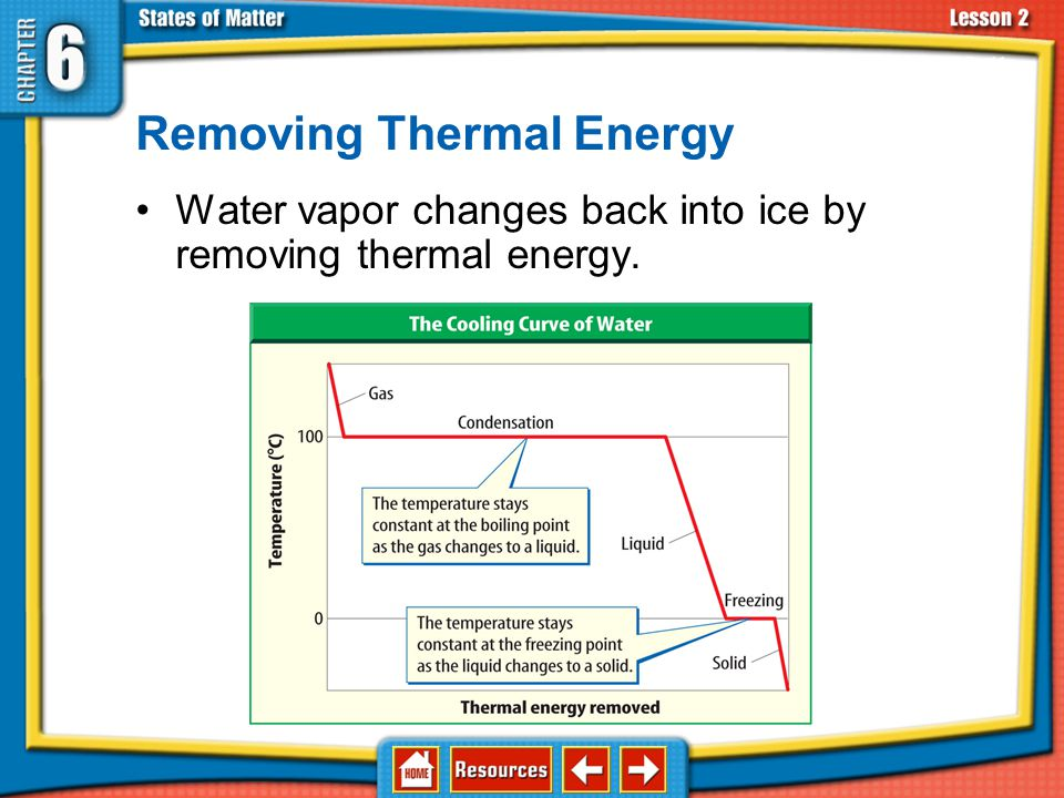 Removing Thermal Energy