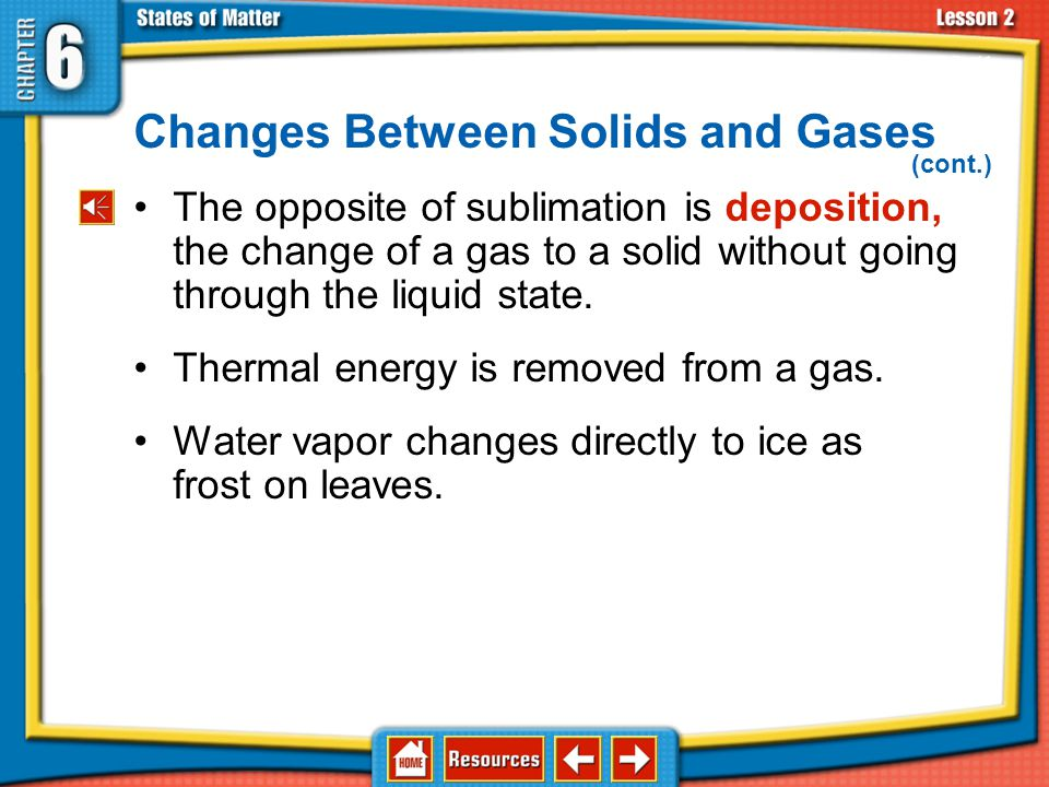 Changes Between Solids and Gases