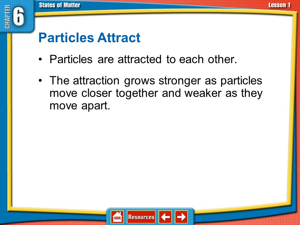 Particles Attract Particles are attracted to each other.