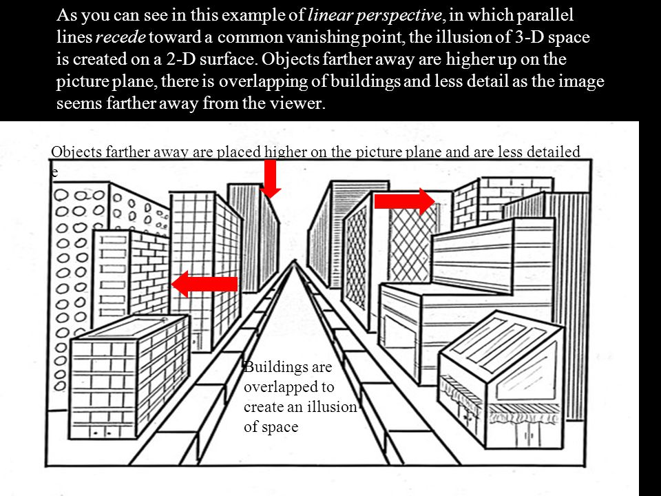 As you can see in this example of linear perspective, in which parallel lines recede toward a common vanishing point, the illusion of 3-D space is created on a 2-D surface. Objects farther away are higher up on the picture plane, there is overlapping of buildings and less detail as the image seems farther away from the viewer.