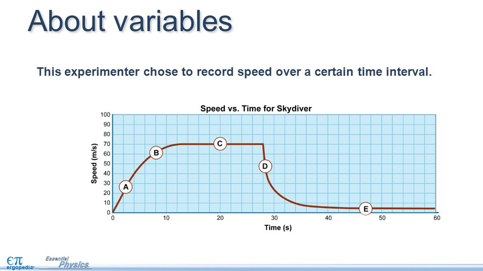 About variables This experimenter chose to record speed over a certain time interval.