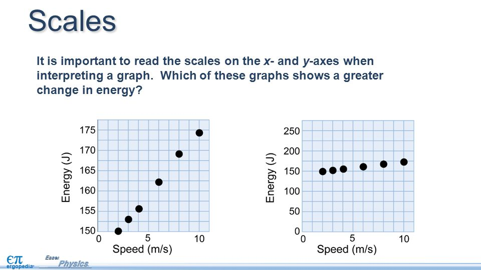 Scales It is important to read the scales on the x- and y-axes when interpreting a graph.