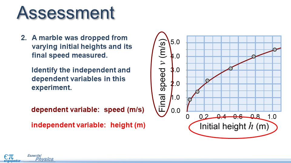 Assessment A marble was dropped from varying initial heights and its final speed measured.