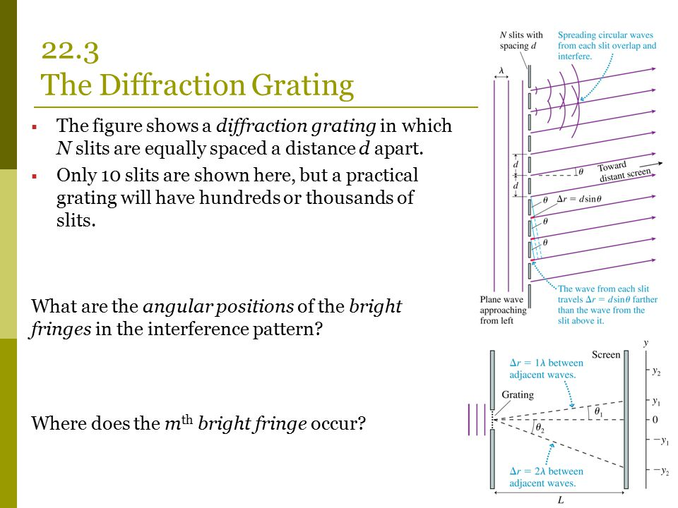 22.3 The Diffraction Grating