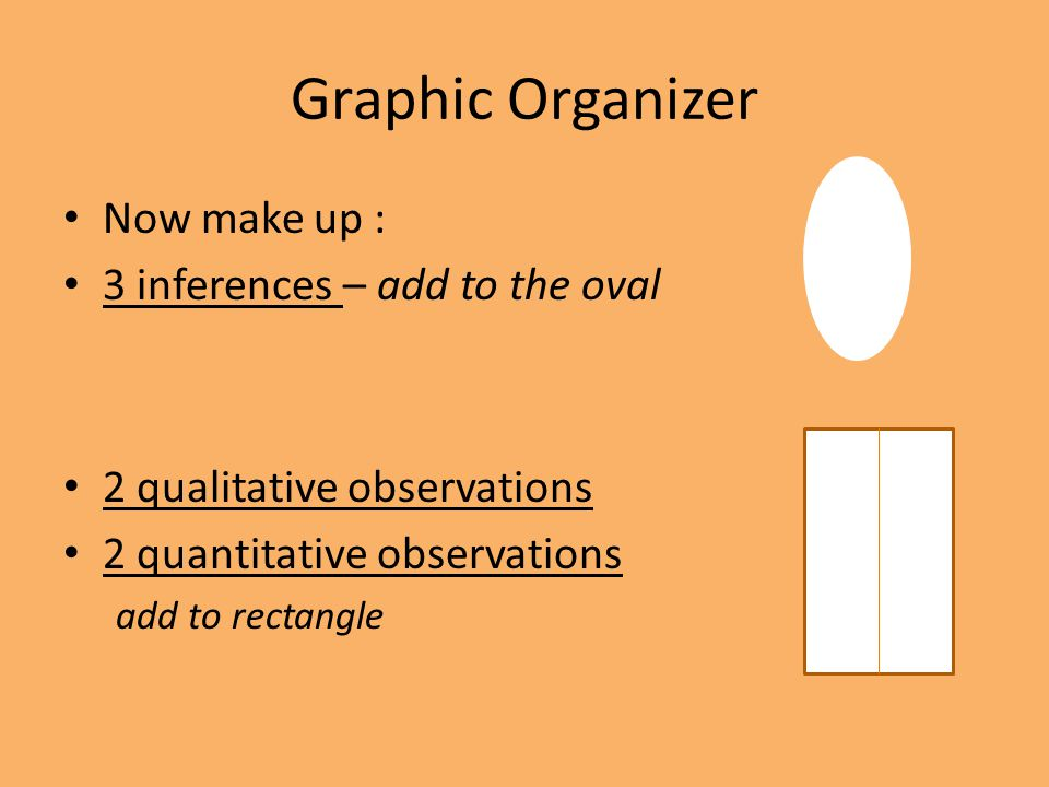 Graphic Organizer Now make up : 3 inferences – add to the oval