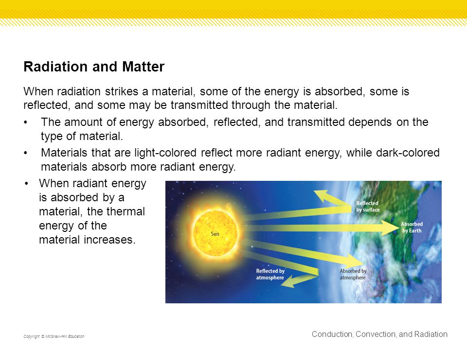 Radiation and Matter