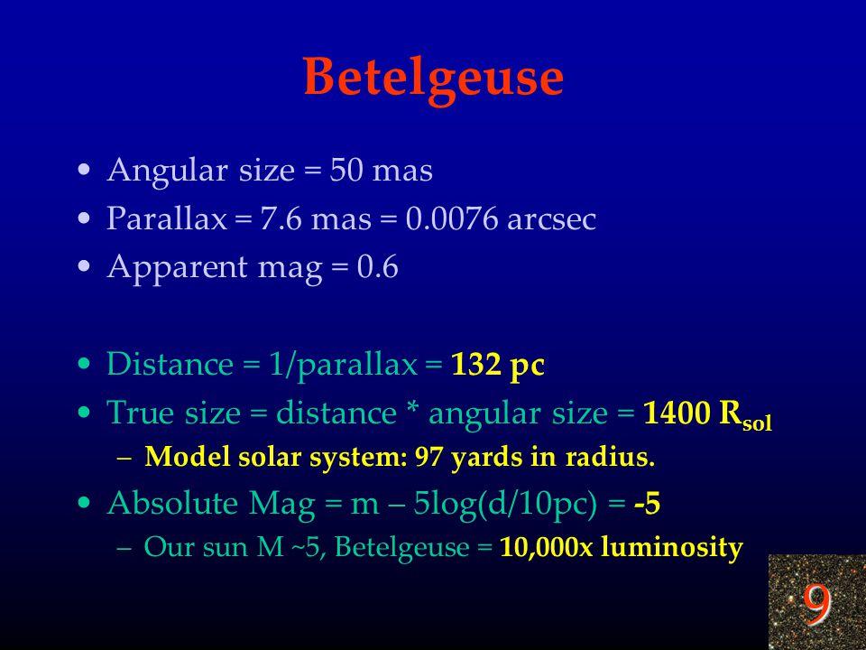 Betelgeuse Angular size = 50 mas Parallax = 7.6 mas = 0.0076 arcsec