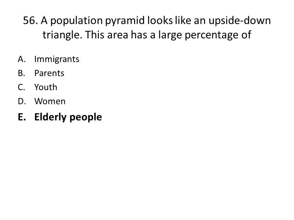 56. A population pyramid looks like an upside-down triangle