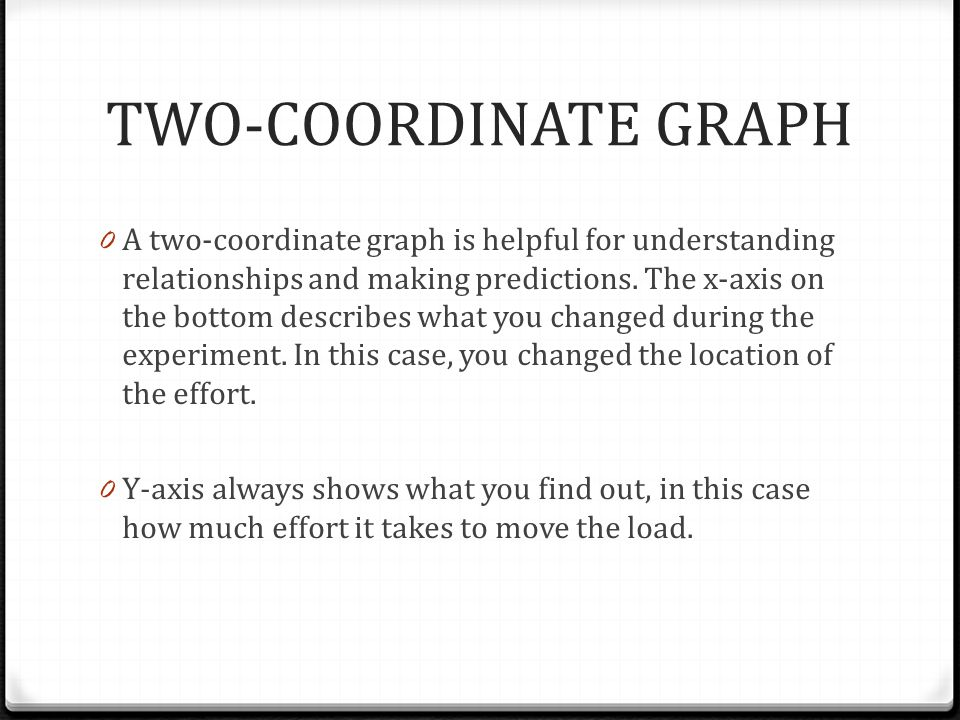 TWO-COORDINATE GRAPH