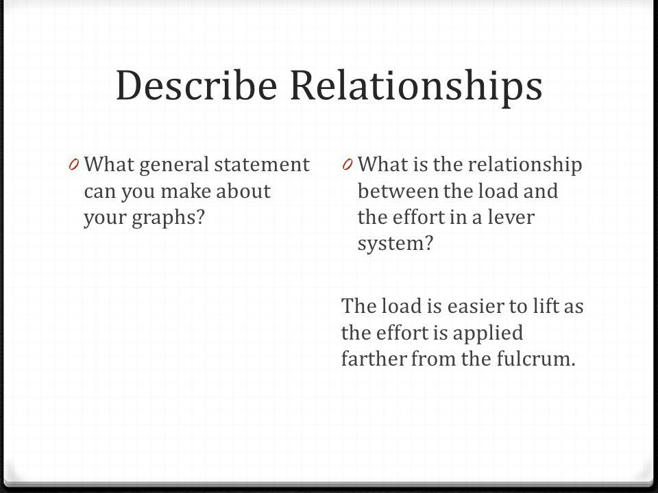 Describe Relationships
