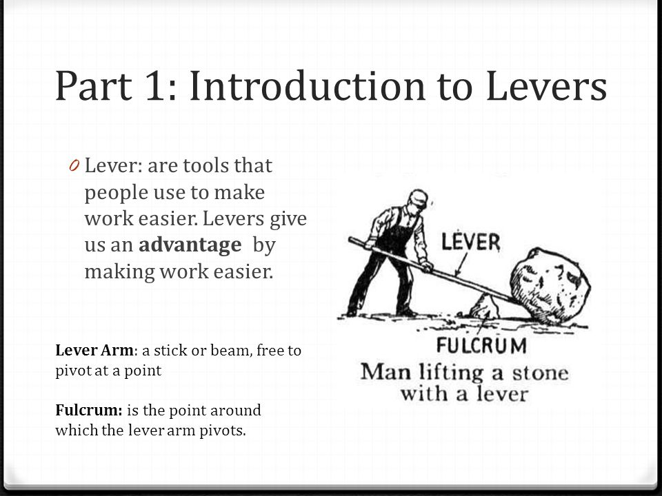 Part 1: Introduction to Levers