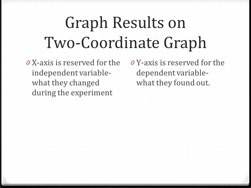 Graph Results on Two-Coordinate Graph