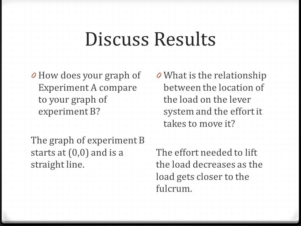 Discuss Results How does your graph of Experiment A compare to your graph of experiment B