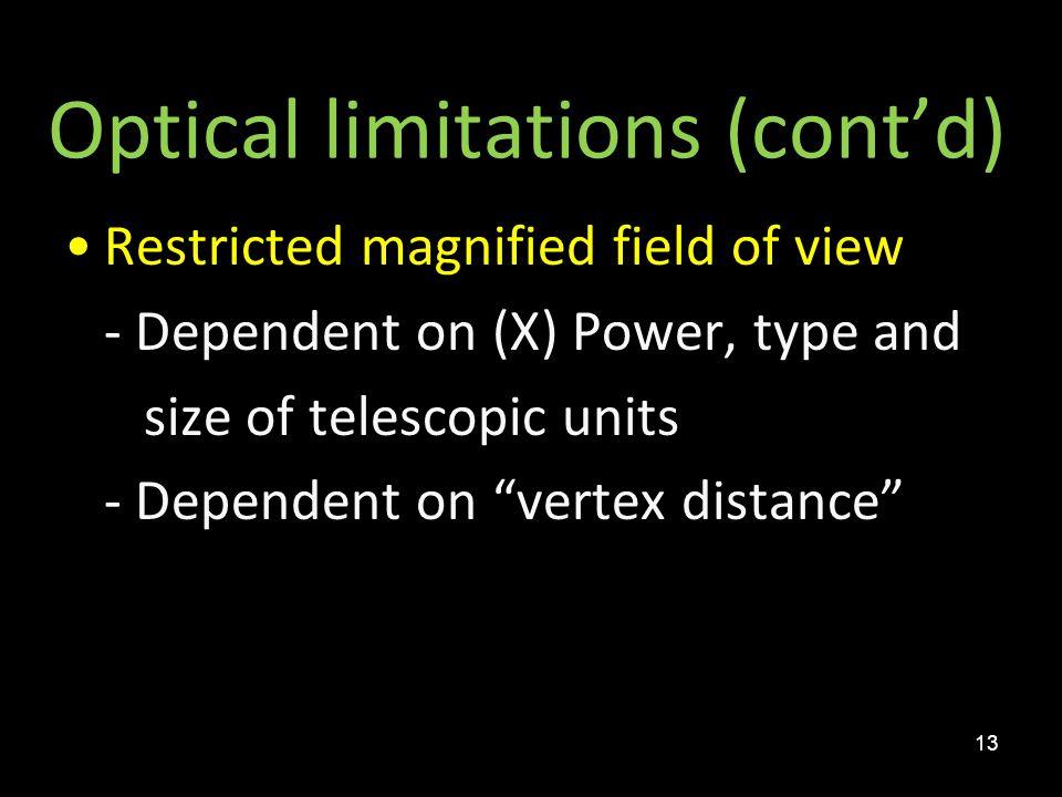 Optical limitations (cont'd)