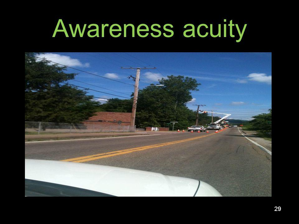 Awareness acuity