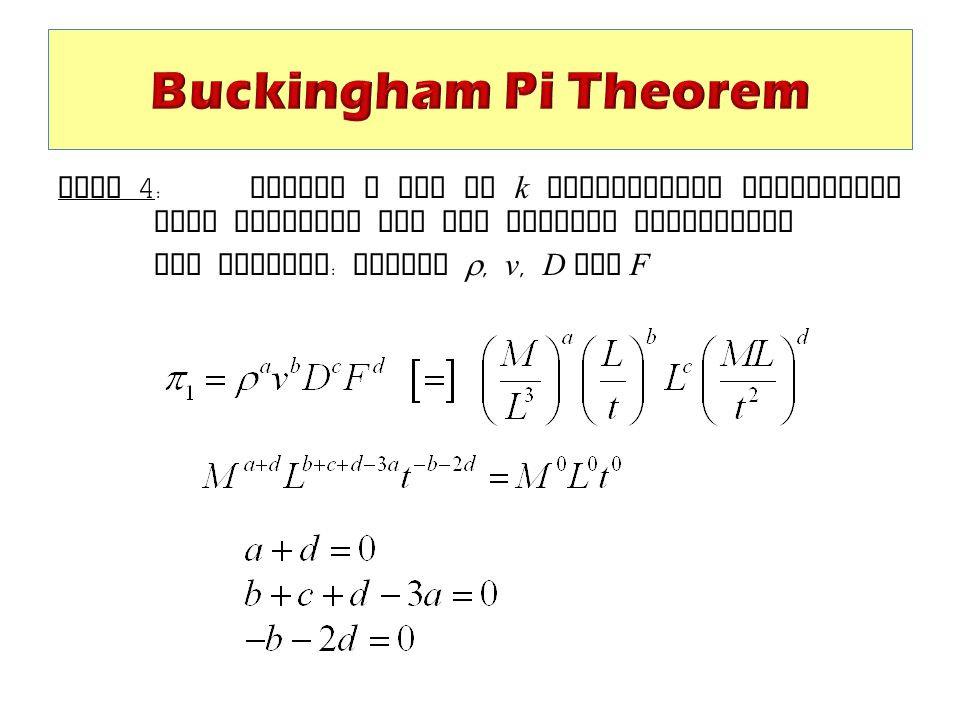 Buckingham Pi Theorem Step 4: Select a set of k dimensional parameters that includes all the primary dimensions.