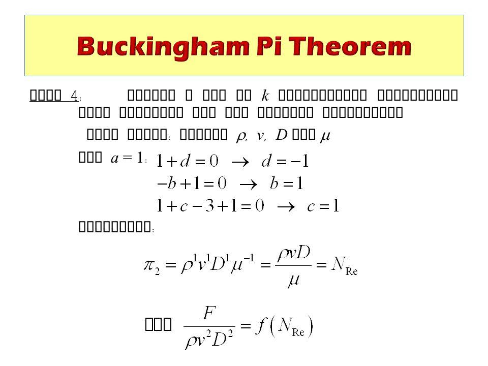 Buckingham Pi Theorem