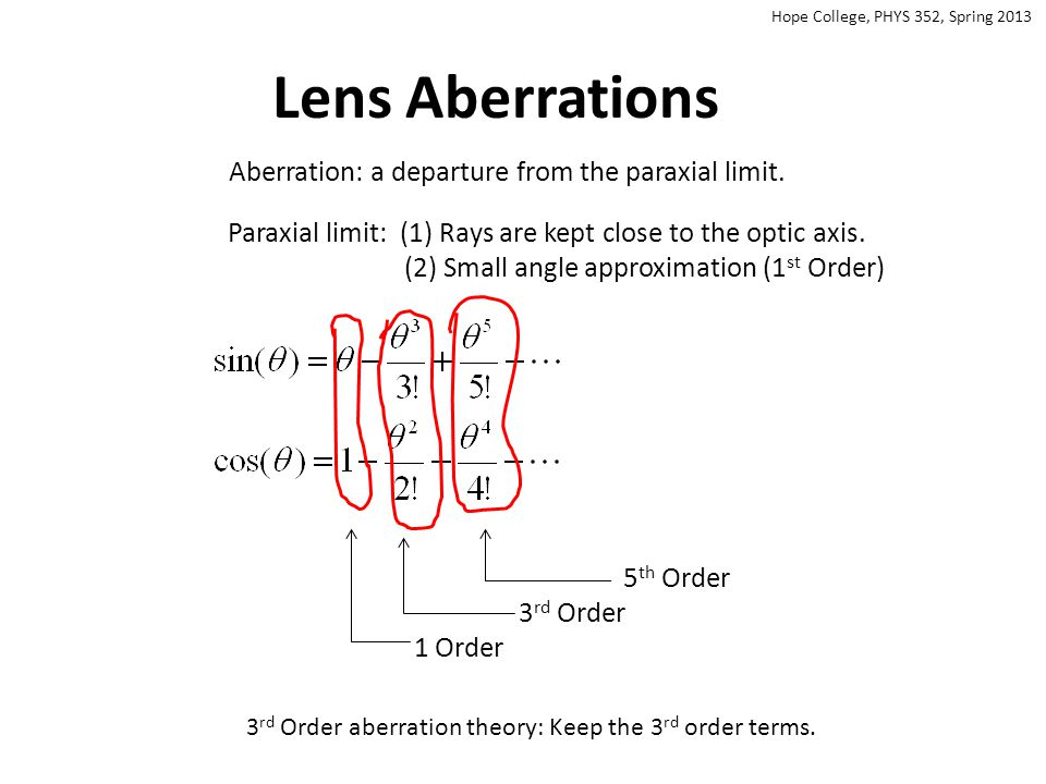 Lens Aberrations Aberration: a departure from the paraxial limit.