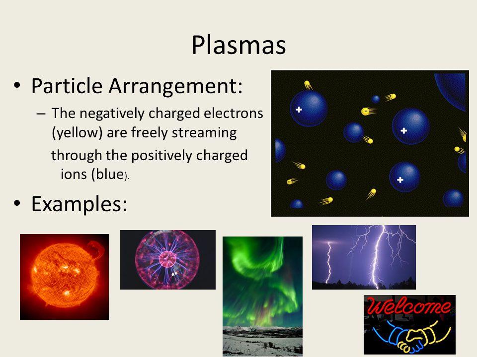 Plasmas Particle Arrangement: Examples: