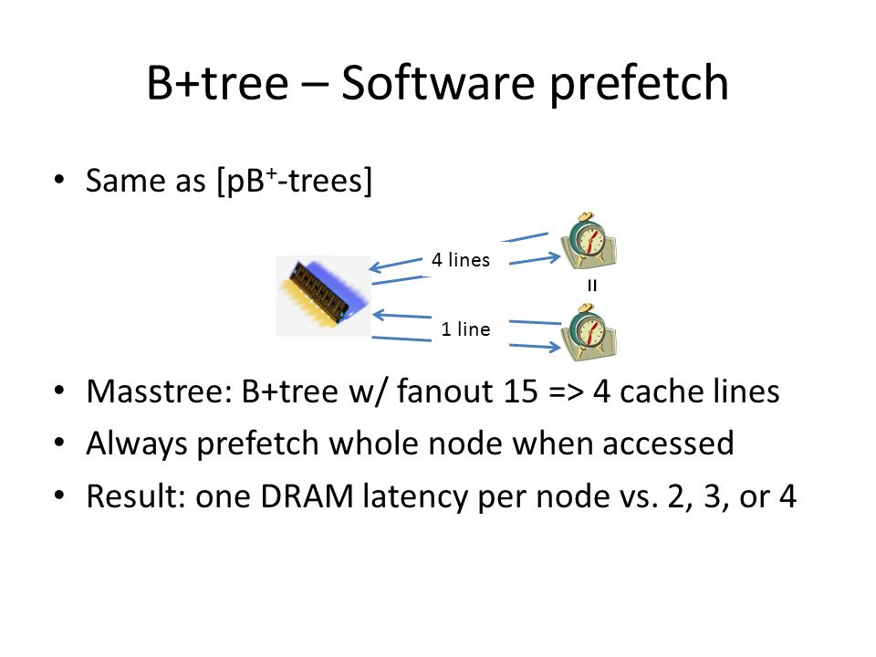 B+tree – Software prefetch