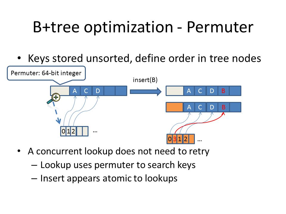 B+tree optimization - Permuter
